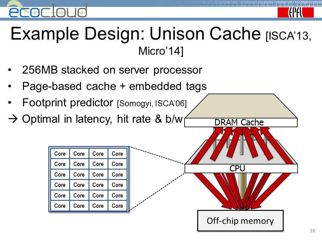 Example Design: Unison Cache [ISCA'13, Micro'14]